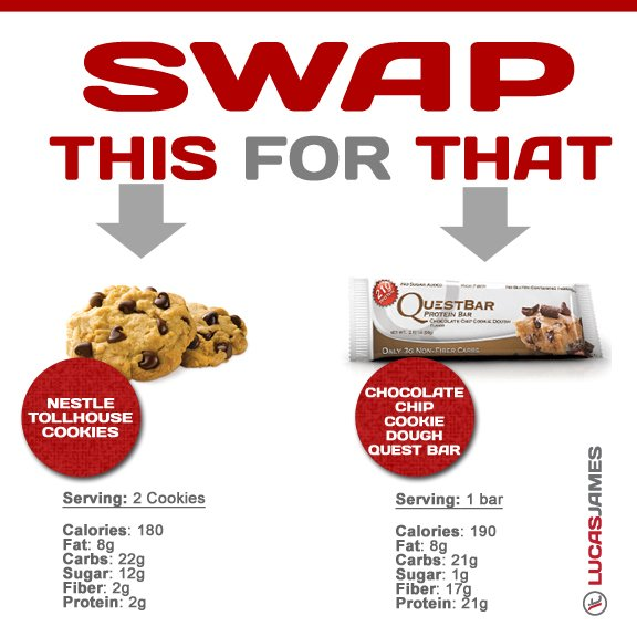 Cookies lucasjamespersonaltraining Swap This for That: Cut Down on Calories Personal Trainer