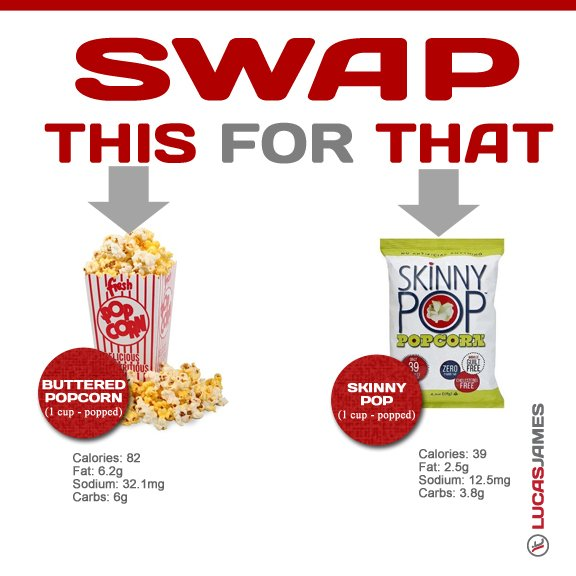 popcorn Swap This for That: Cut Down on Calories Personal Trainer