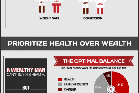Work-Life Balance [INFOGRAPHIC]