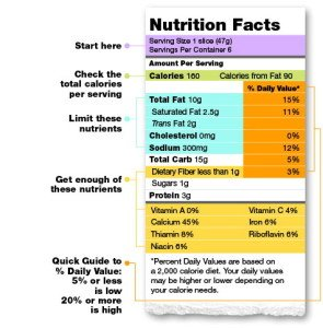 Nutrition Facts1 295x300 How to Read Nutrition Facts, Information & Labeling
