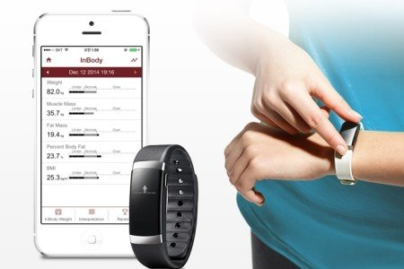 The Best Fitness Gadgets to Maintain your 2015 Workout Goals