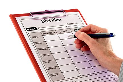Customized Healthy Diet Meal Plans by Scottsdale Nutritionist