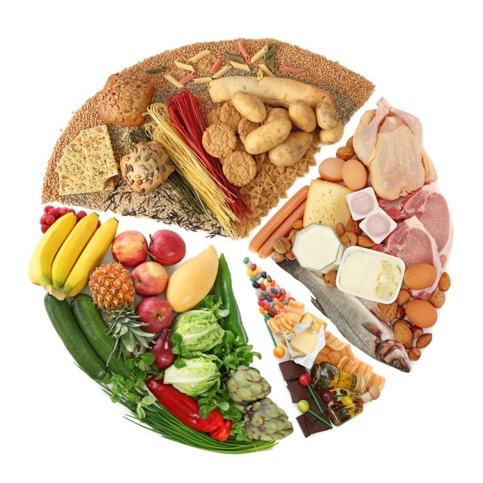 Healthy Weight Loss Diet Food