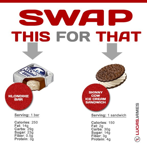 Swap This for That: Cut Down on Calories