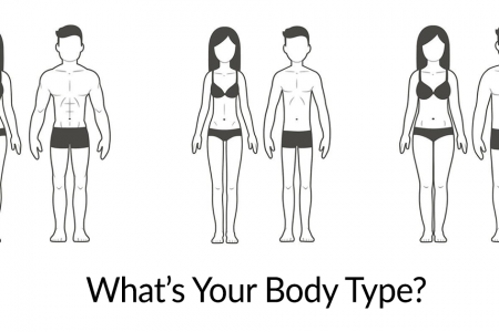 Your Body Type and Build: Men & Women