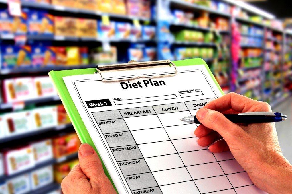 I Am Fit 90 Day Weight Loss Program Weight Loss Scottsdale Az