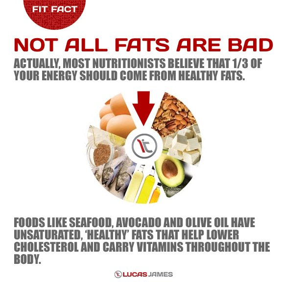 Fit Fact: Healthy Fats