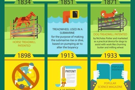 The History of the Treadmill