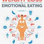 Weight Loss For Emotional Eating Infographic